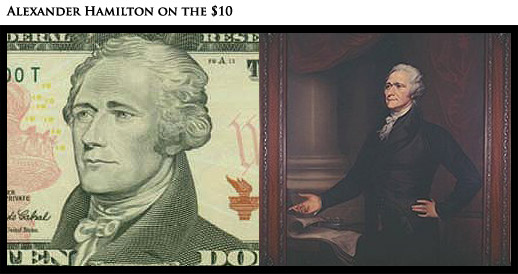 currency hamilton